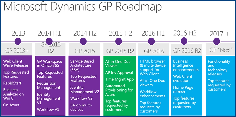 GP_2016-Roadmap.jpg